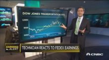 Top technician gives instant analysis to FedEx earnings a...