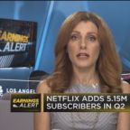 Netflix sinks after hours