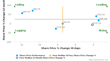 Sylogist Ltd. breached its 50 day moving average in a Bullish Manner : SYZ-CA : May 8, 2017