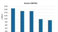 Analyzing Offshore Drilling Companies' First-Quarter EBITDA