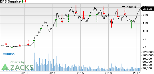 Tesla (TSLA) to Post Q4 Earnings: Will the Stock Disappoint?