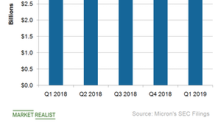 Micron Expects Memory and Chip Demand to Recover in H2 2019