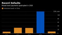 中民投美元債券交叉違約 因債券兌付逾期並面臨潛在還貸要求