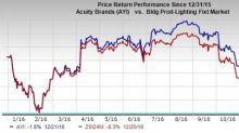 Acuity Brands (AYI) Cut to Neutral by Baird, Falls 5.6%