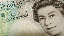 GBP/USD Price Forecast – British pound pulls back