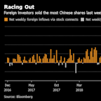 The Trade War Is Keeping Foreigners Away From China Markets