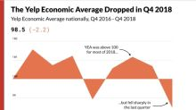 Yelp Introduces New Economic Indicator, The Yelp Economic Average