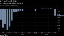 中國外匯占款現去年1月以來最大降幅 信號指向央行動用外儲維穩匯率
