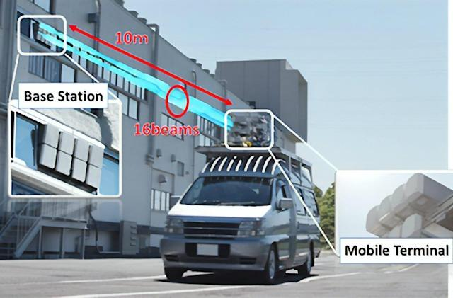 NTT DoCoMo and Mitsubishi hit fastest 5G in-car speeds yet