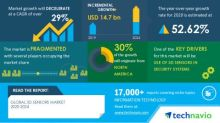 3D Sensors Market - Actionable Research on COVID-19   Use of 3D Sensors in Security Systems to Boost the Market Growth   Technavio