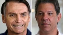 Brazil far-right candidate Bolsonaro holds commanding lead