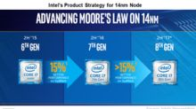 Flaws in Intel's x86 Integration Model