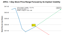 Implied Volatility in APA Stock: Forecasting Its Stock Price Range