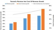 How Content Streaming Affected Tencent's Revenues and Costs