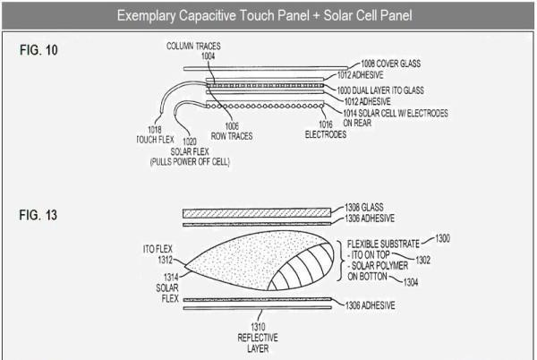 Apple patent application hints at solar-powered iPhone