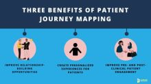 Leveraging Patient Journey Mapping Solutions for a Healthcare Industry Client   Infiniti Research's Success with Boosting Retention Rates and Increasing Savings