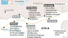 ONGs internacionais se retiram do nordeste da Síria
