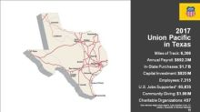 In Case You Missed It: Union Pacific Sending $1B to Texas for Rail Infrastructure