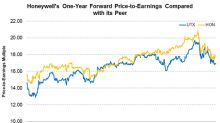 How Honeywell's Valuation Compares