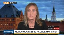 Treasury 2Y-10Y, 3M-10Y Yield Curve May Invert: People's United Advisors