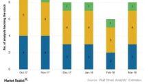 How Wall Street Views NRG Energy Stock