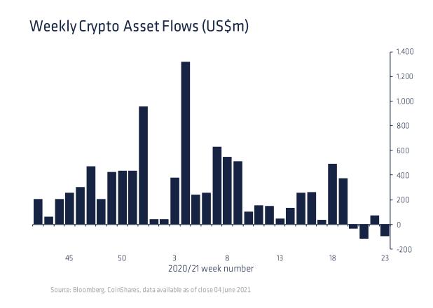 Crypto Market Analysis, Bitcoin, XRP, ZRX, TOTAL2 | ALCHEMY FX
