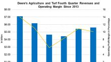 Deere's Agriculture and Turf Segment's Margin Declined