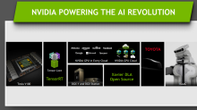 Nvidia's Foresight Puts It Squarely in the Hyper-Growth Segment