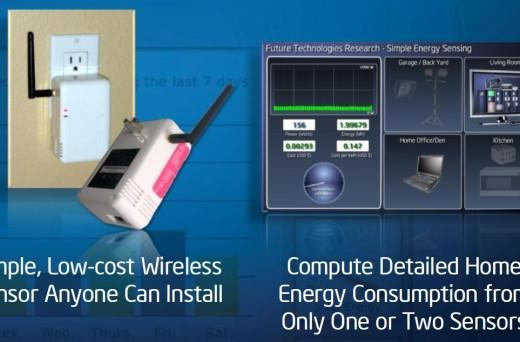 Intel's experimental sensor analyzes appliance power consumption from single outlet