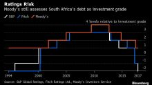 Bond Investors Signal South Africa to Lose Investment Grade