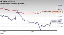 Achillion (ACHN) Reports Wider-than-Expected Loss in Q1