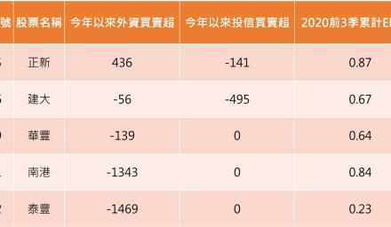 美商務部擬課反傾銷稅 台灣輪胎廠大喊冤枉