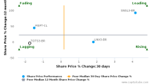 TOTVS SA breached its 50 day moving average in a Bearish Manner : TOTS3-BR : October 9, 2017