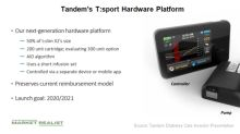 What to Expect from Tandem's Product Pipeline