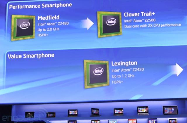 Intel teases Clover Trail+ with the Atom Z2580