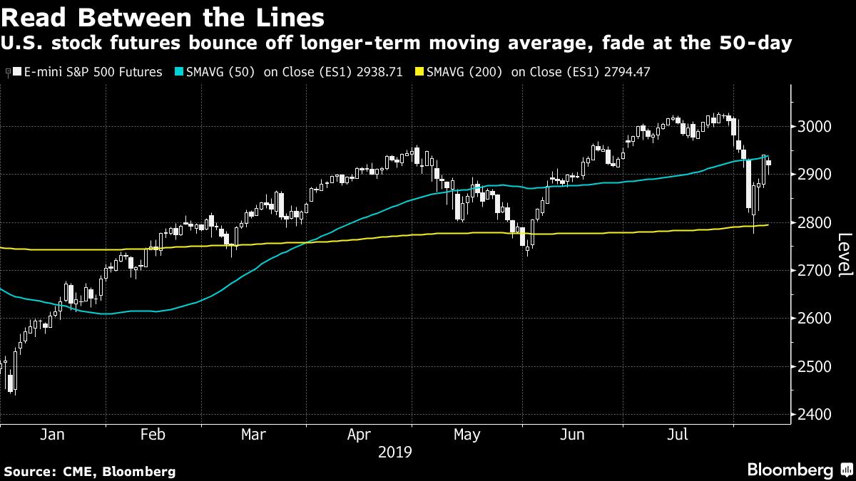Stocks Mixed Amid Trade War Caution; Yen Climbs: Markets Wrap