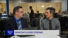 DXCM Closes Strong