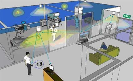 UC-Light project puts LEDs to work in communication networks