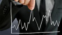 選擇權市場:美選後Invesco太陽能ETF一天內恐震盪11%