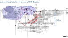 Avino Announces Results From Hanging-Wall Breccia Sampling Campaign