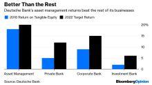 Deutsche Bank's $788 Billion Missed Opportunity