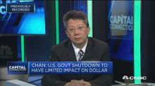 Asian markets could correct if the US government shutdown...