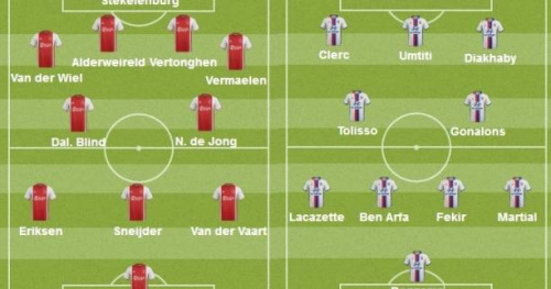 Foot - C3 - Ligue Europa : Lyon - Ajax, duel de formateurs