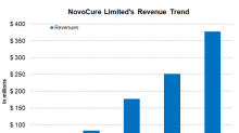 NovoCure's Top Line Registered Strong Growth