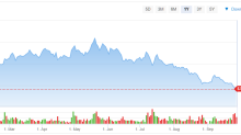 Organigram Holdings (OGI) Positioned Well for Cannabis Rebound