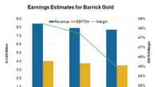 What Could Bring down Barrick Gold's Revenue in 2018?