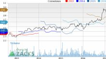 Commerce Bancshares (CBSH) Up 2.1% Since Earnings Report: Can It Continue?
