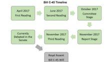 Canada's Cannabis Act C-45 Makes Progress in the Senate