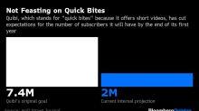 Quibi Quibbles asTikTok Burns Up the App Charts