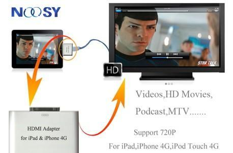 Lost in translation: HDMI adapter for iPhone 4 and iPad
